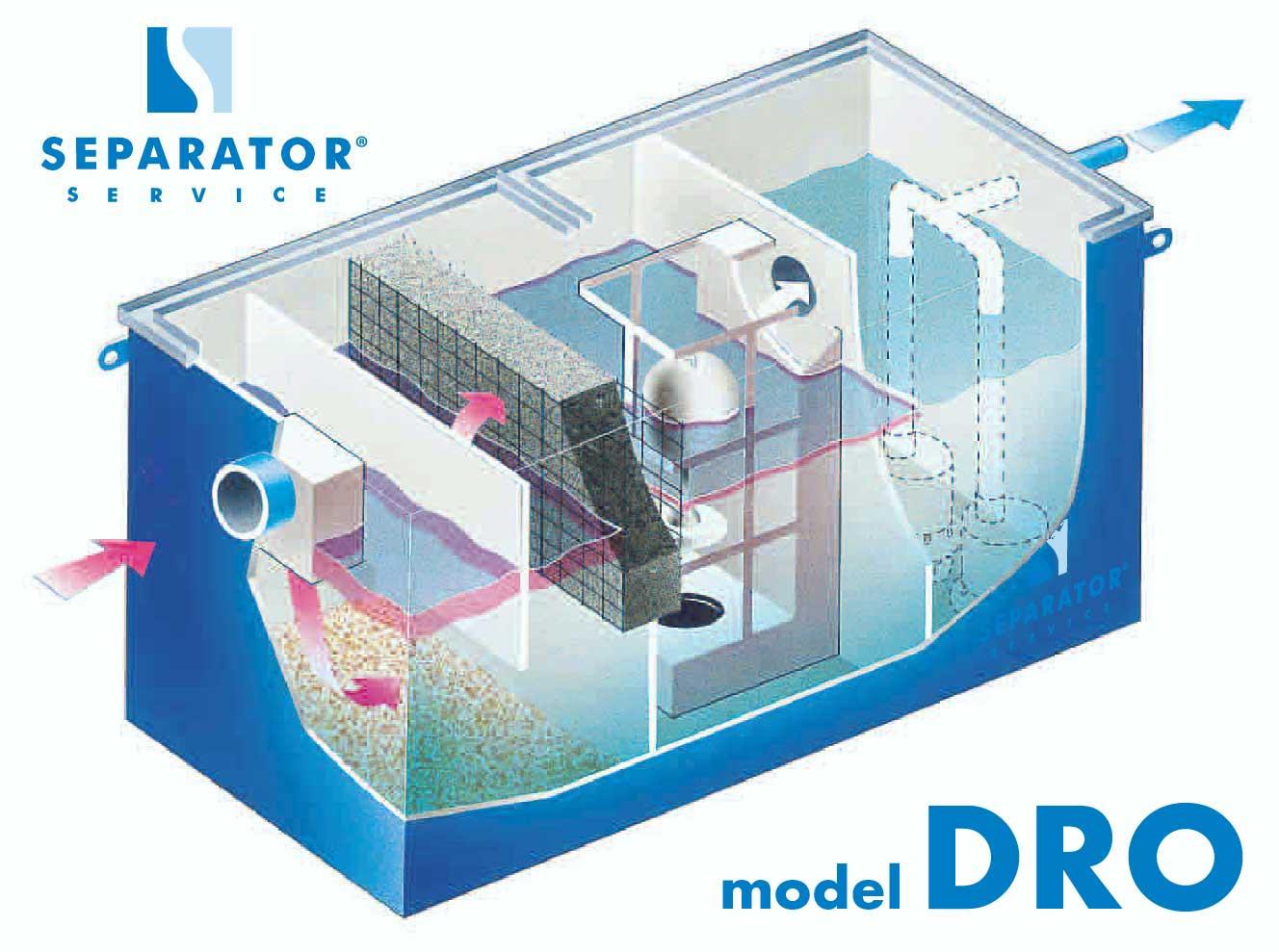 Masywnie Separator koalescencyjny substancji ropopochodnych model DRO SP56
